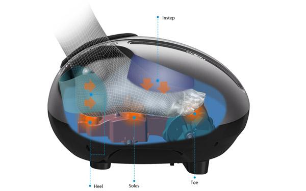 Массажер для стоп Шиацу с подогревом и воздушным давлением Naipo MGF-F15: отзывы TestUP-клуба