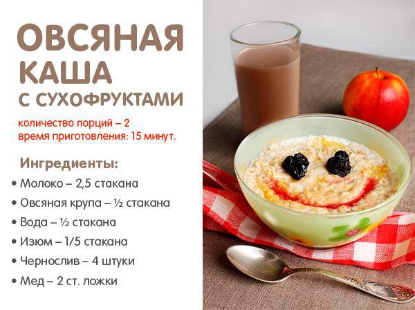 Быстрый завтрак для детей
