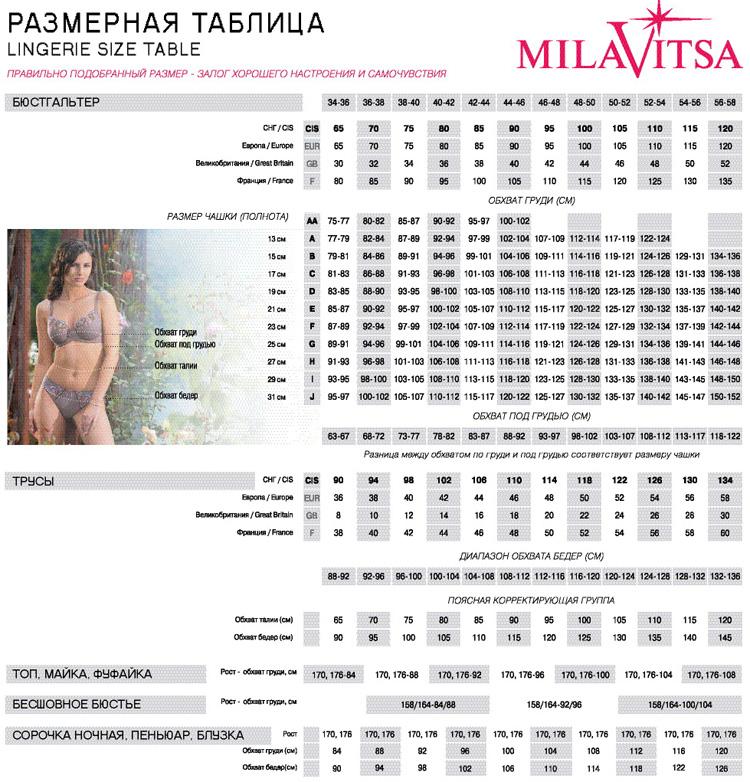 Размерная таблица белья ЗАО «Милавица»