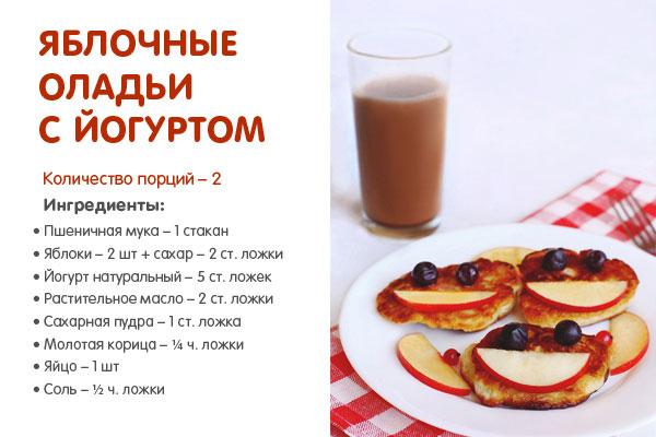 Простые рецепты на завтрак с пошагово